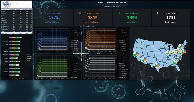 Tracking-Dashboard